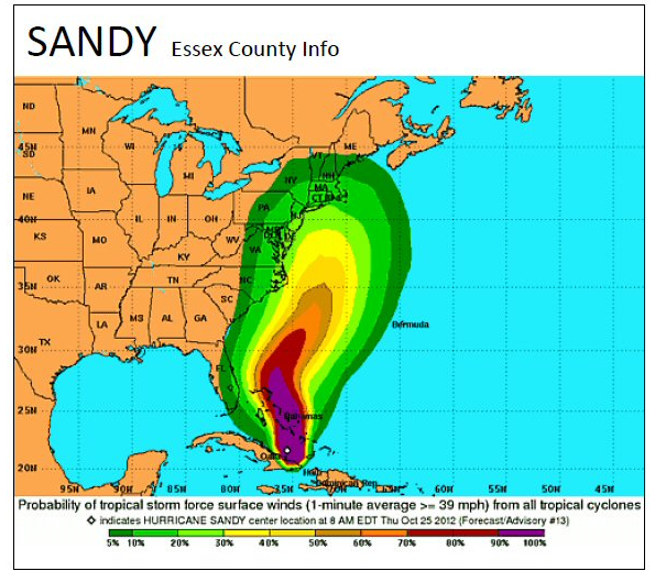 Hurricane Sandy in The North Country: Just Wet And Windy (So