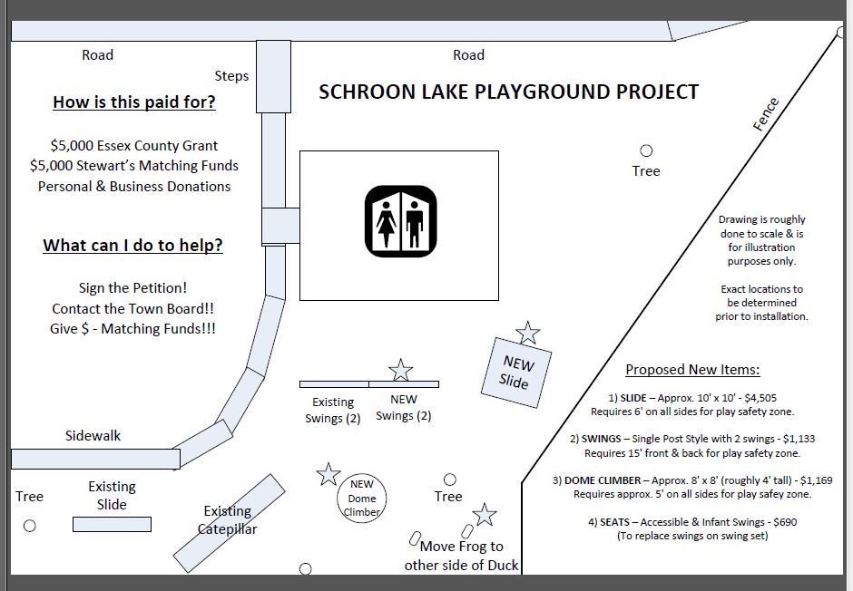 The proposed layout of the new equipment and where it will be placed with the existing equipment.