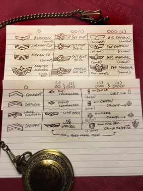 Show Notes Fig. 1201 - Mike's hastily scrawled note cards depicting the rank structure for the Imperial Air Corps (top), and the ground military (bottom). Martin Barnett's rank would be top card, fourth down on the left. Charles Humphrey's rank would be on the bottom card, third column, third one down on the left side of that column.