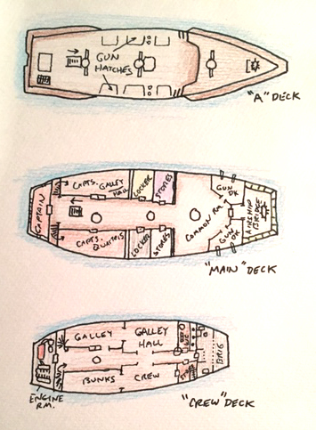 "Fig. 3202 The interior of the  Devil's Due . The top (""A"") deck where Jameson will man the guns, all the way to the bottom (""Crew"") deck where Martin had found himself pantless in the Brig."