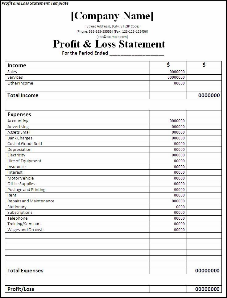 profit and loss statements for independent publishers nightlife