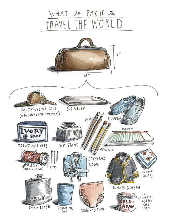 Wendy McNaughton's illustration of what Nellie Bly brought in her single bag.