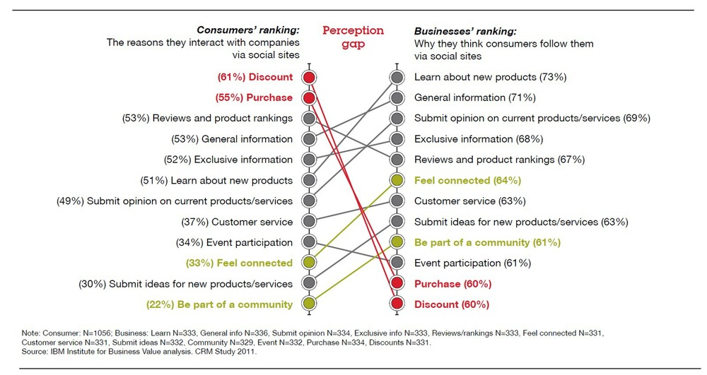 IBV - perception gap.jpg