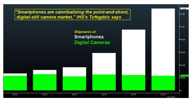 smartphone-vs-camera.jpg