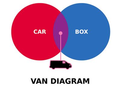 van-diagram.png