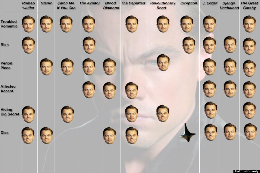 leo character matrix.jpg