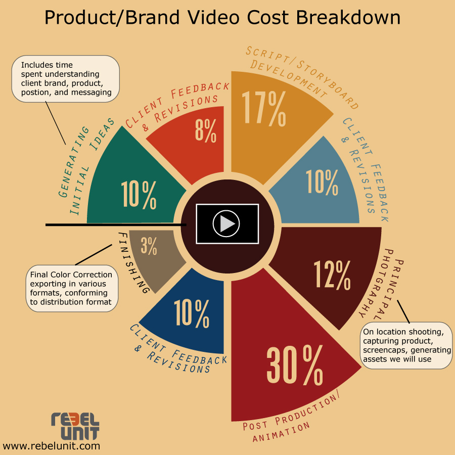 cost-breakdown-video_.jpg