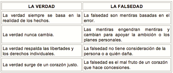 tabla.14oct12.png