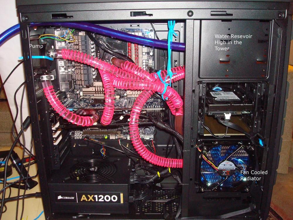 PC water cooling loop