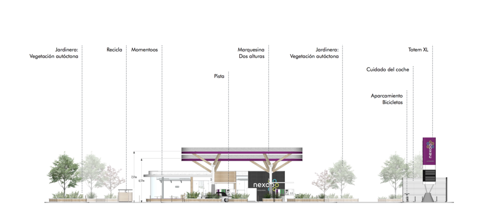 service station eco