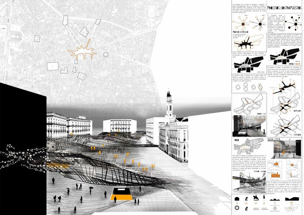 Inspiration architecture