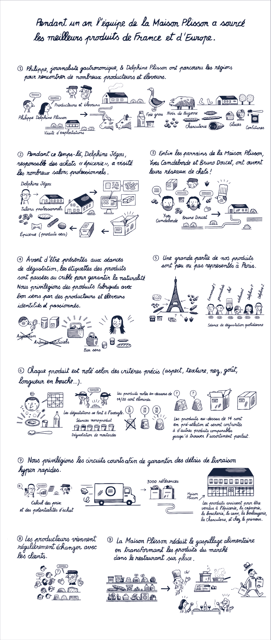 [[The opening of Paris' hypest épicerie, is a good excuse to expose my love for  Jochen Gerner 's work./// L'ouverture de la plus hype des épiceries parisiennes est une bonne excuse pour exposer mon amour pour le travail de  Jochen Gerner .]]