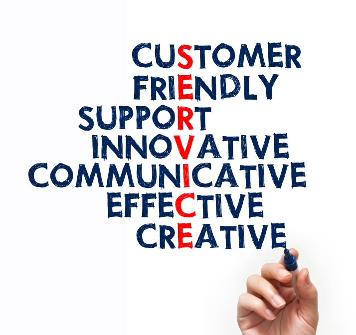 quality customer service important in the Service quality is one of the most important competitive factors in today's  business landscape  it depends on how the customer experiences the service.