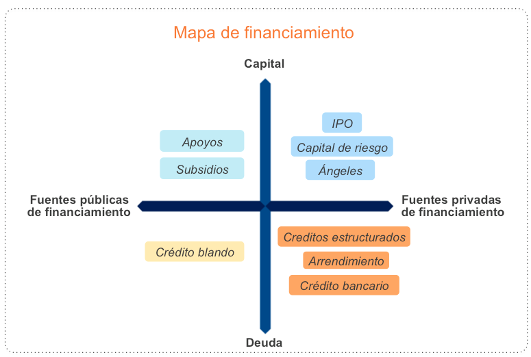 Financiamiento.png