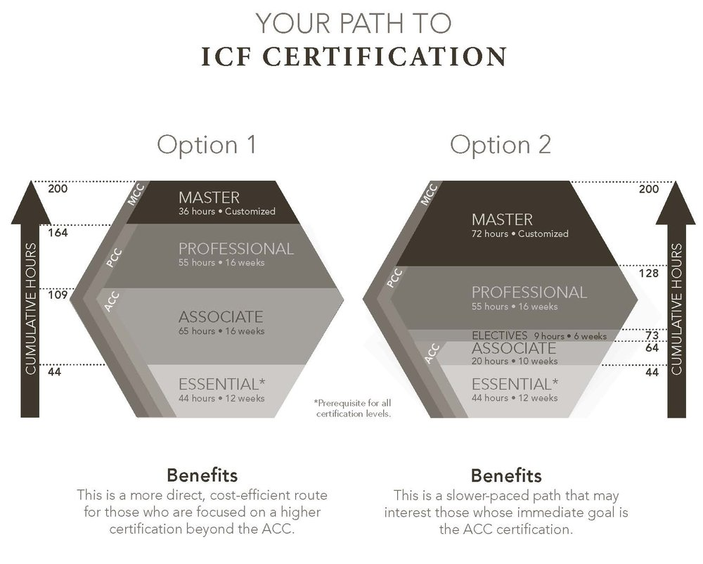 Path+to+Certification+r9+RGB+for+web+with+hyperlinks+in+class+name#5.jpg