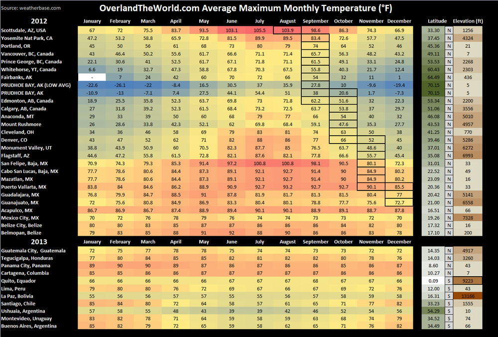 World Temp Chart2.jpg