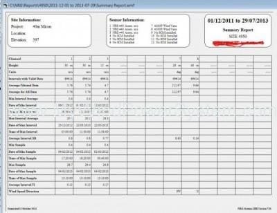 NRG-Symphony-Data-Logger-Report-d.jpg