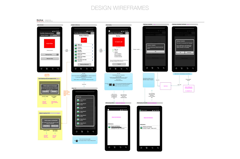 Wireframe Designs