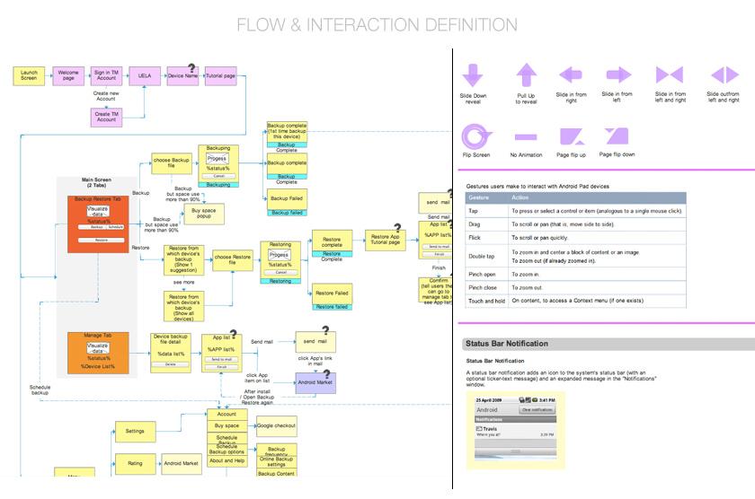 UI Flow & Guidelines