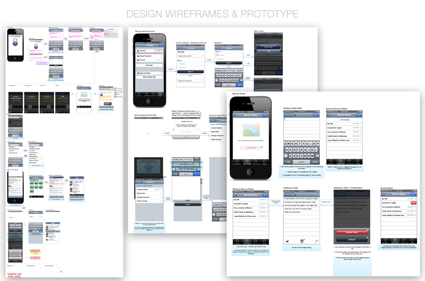 Design Wireframes