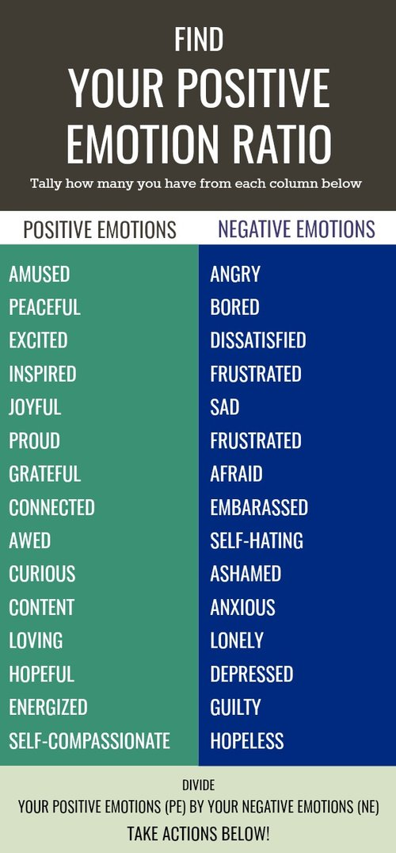 positive emotion ratio.jpg