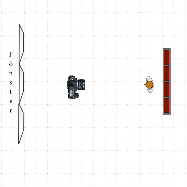 Kamerainställningar: f 1,4 1/500 ISO200