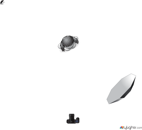 fig 1. Ljusdiagram för bilden där Johanna sitter på huk med en kettlebell