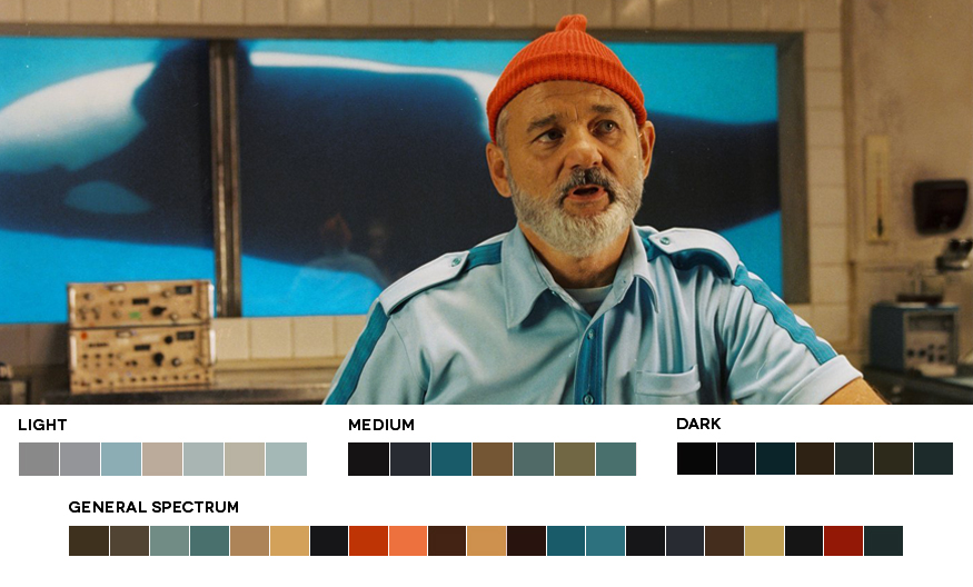 The Life Aquatic With Steve Zissou - Wes Anderson, 2004