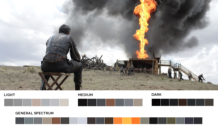 There Will Be Blood - Paul Thomas Anderson, 2007