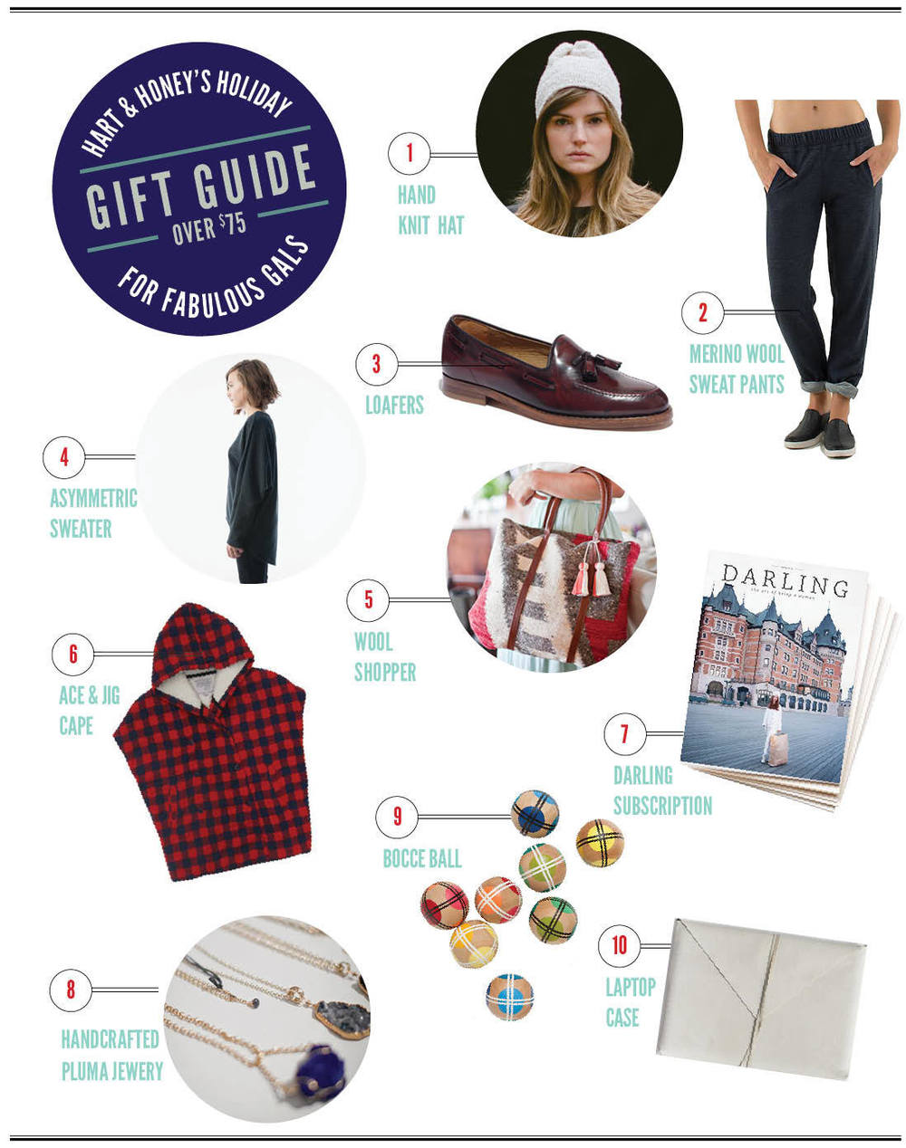 1. Josie Faye / 2. Lululemon / 3.Madewell / 4. Hack With Design / 5 .Addiah / 6. Of a Kind / 7. Darling / 8. Pluma Jewelry / 9.Terrain / 10. Mum & Co.