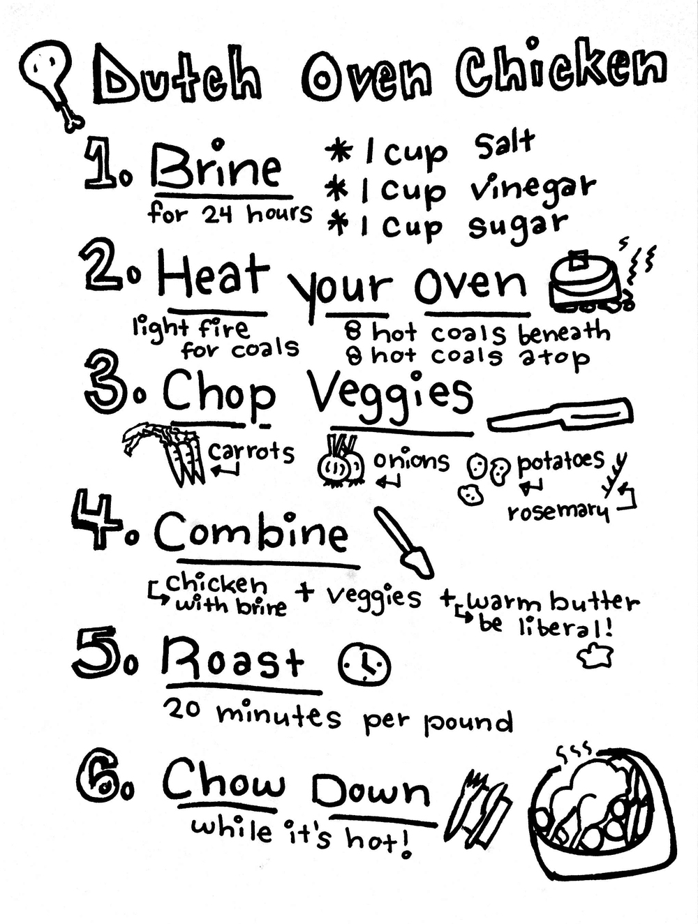 Recipe and graphics by Idle Theory Bus  /  hartandhoney.com