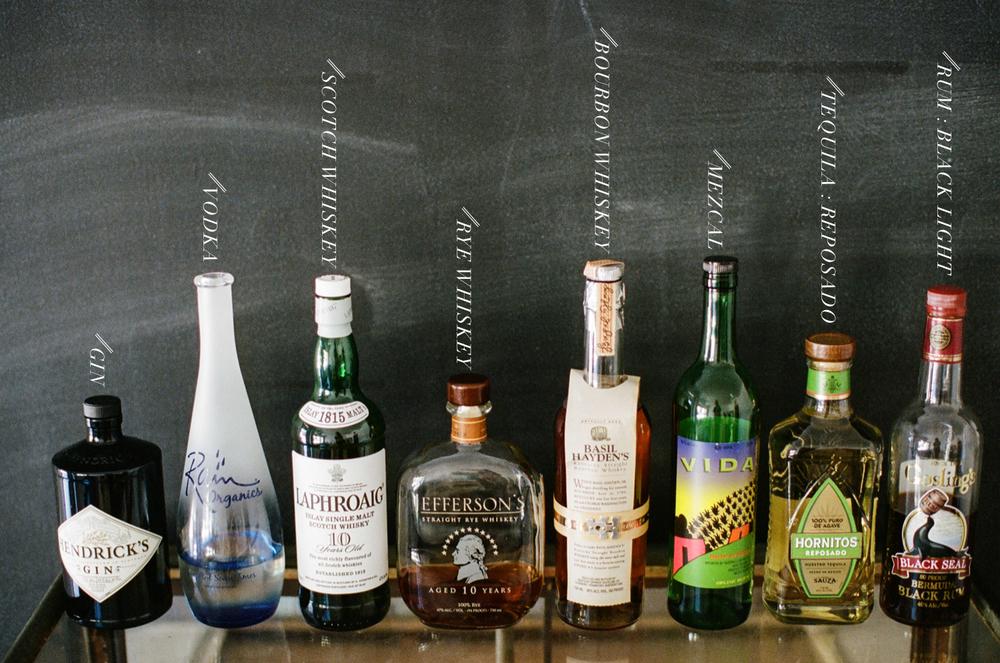 Building Your Home Bar | Decoding spirits