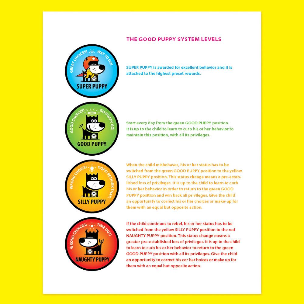behavioral chart