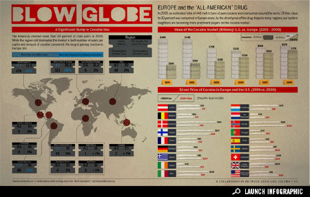 "good :     Blow Globe: How the ""American drug"" is becoming popular in Europe and beyond.    Click through to see the full infographic on GOOD →     See more infographics here →"