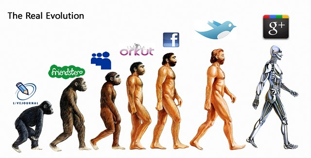 the real evolution on of mankind :)