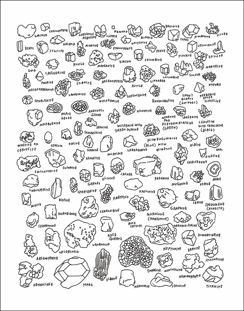 Rocks  by Jason Polan | Ink on Paper