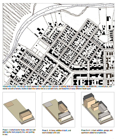 "The ""full"" level of intervention for a new  colonia  consists of selecting an appropriate site, creating public spaces, introducing a connected network of streets, narrow lots at a walkable scale, and different housing types that can grow over time. Source: Moule & Polyzoides Architects and Urbanists"
