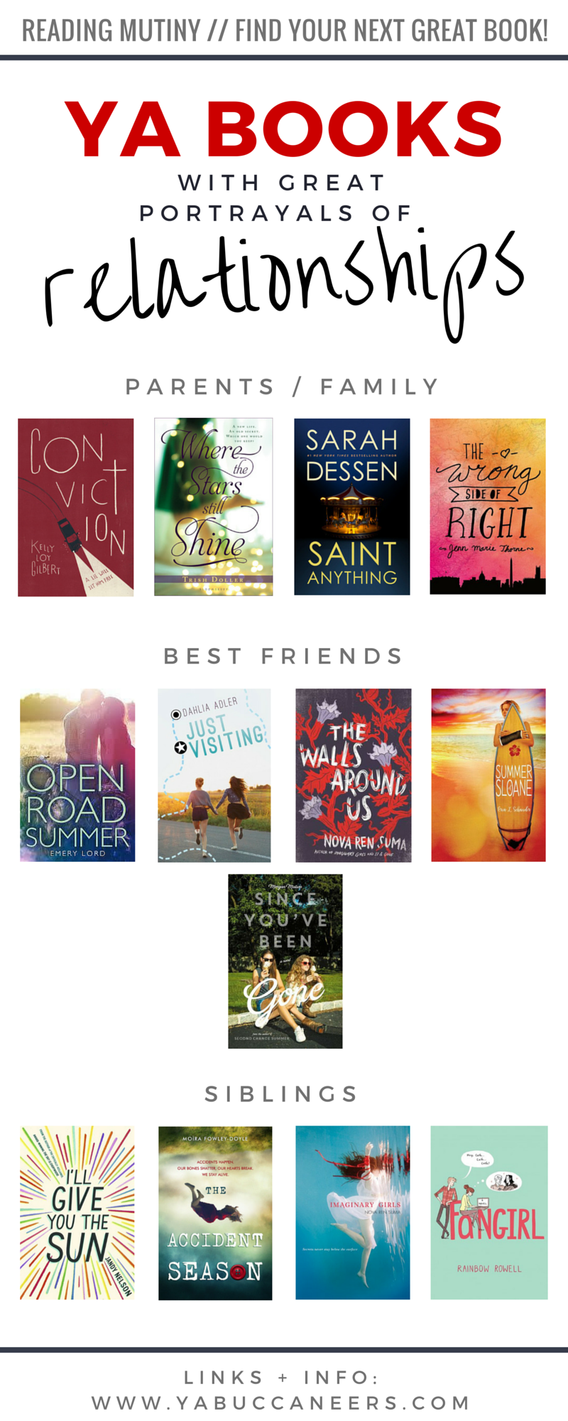 Check out our picks of YA Contemporary Books with Great Portrayals of Relationships >>> Contemporary Young Adult fiction books that convey the complexity and depth of relationships in a stand out way. (Note: Not just romantic relationships, but parent-kid, siblings, best friends, friendships, romantic, mentor, platonic, etc.)