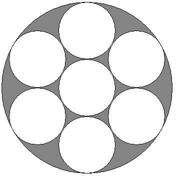 Et eksempel på ei grendeklynge basert på tallet 7, som gir ei gruppe av like store enheter, og hvor den syvende sirkelen i sentrum danner fellesområdet. (Illustrasjon: Ruben Skrede, natursamfunn.no)