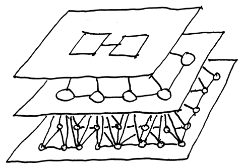 Eksempel på en fraktal nettverksstruktur over flere skalaer. (Illustrasjon: Nikos Salingaros)