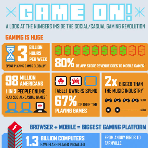 case study: adobe gaming