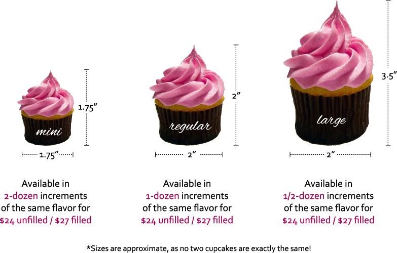CupcakeServingChart-Standar.jpg