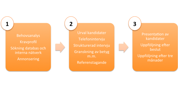 Rekryteringsillusion-2.0-e1352106102384.png