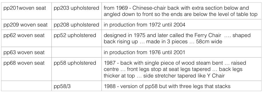 pp63 table.jpeg