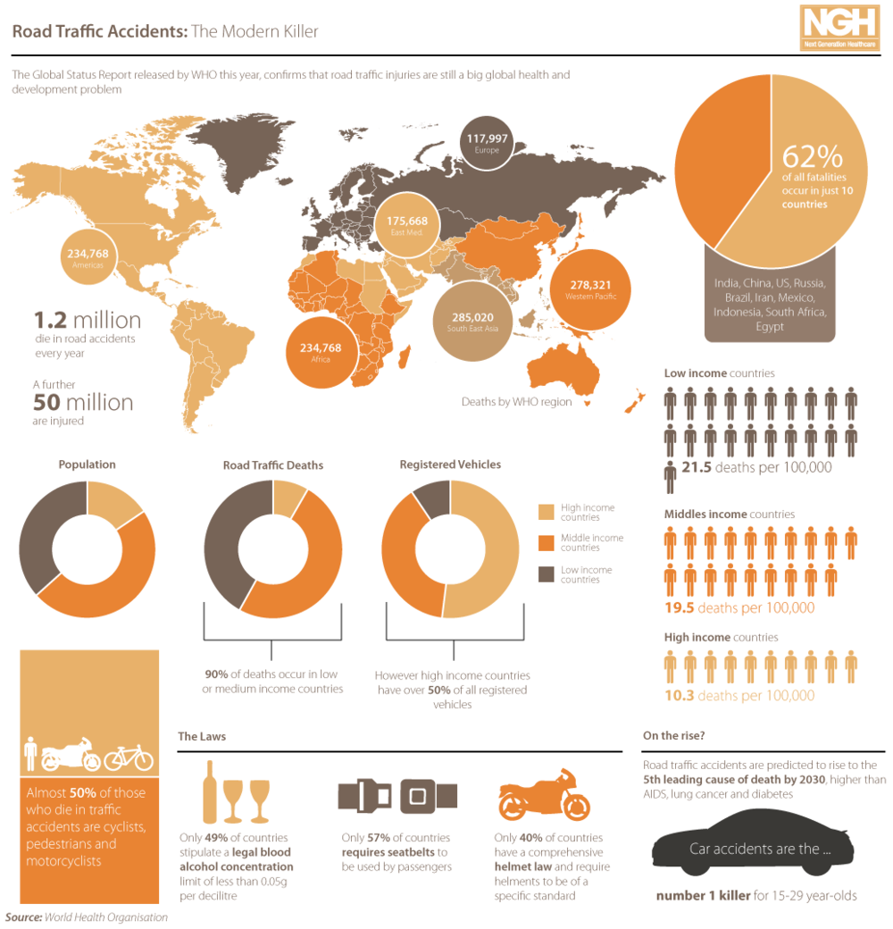 091126-HealthEU-RoadAccidents.png