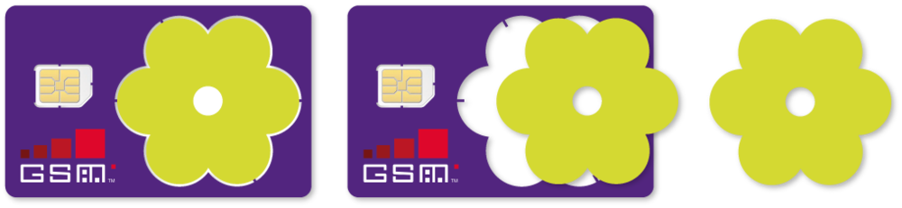 How to transform a SIM-card into a safety-reflector