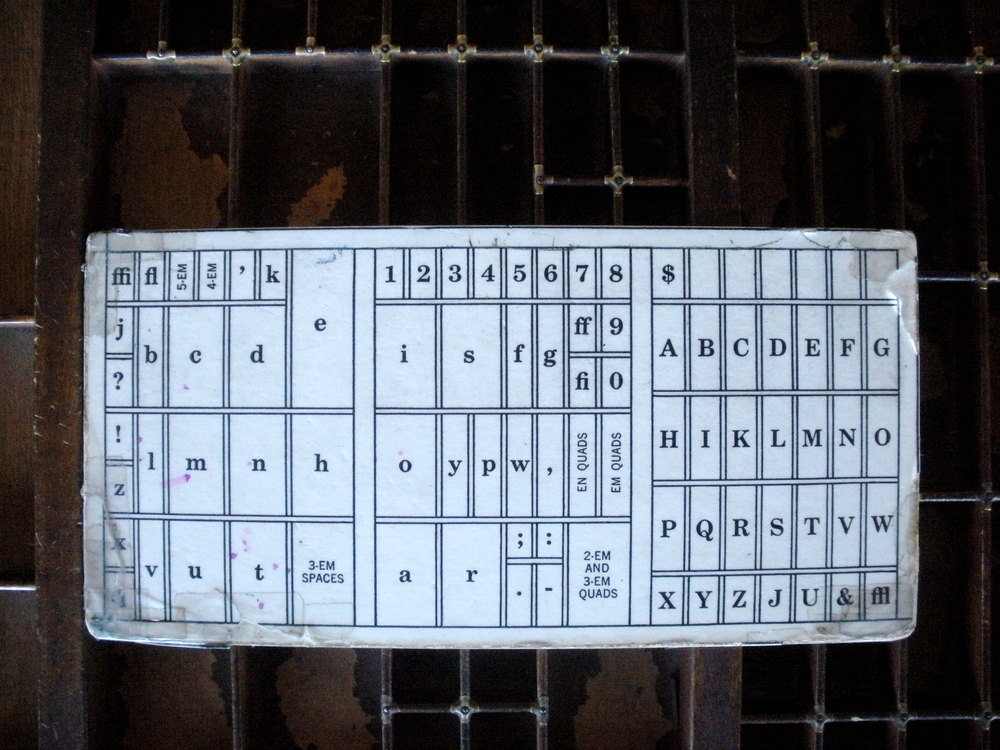 Setting type