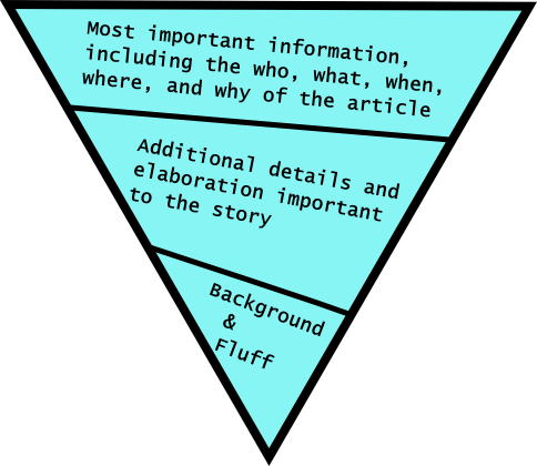 inverted-journalism-pyramid.png
