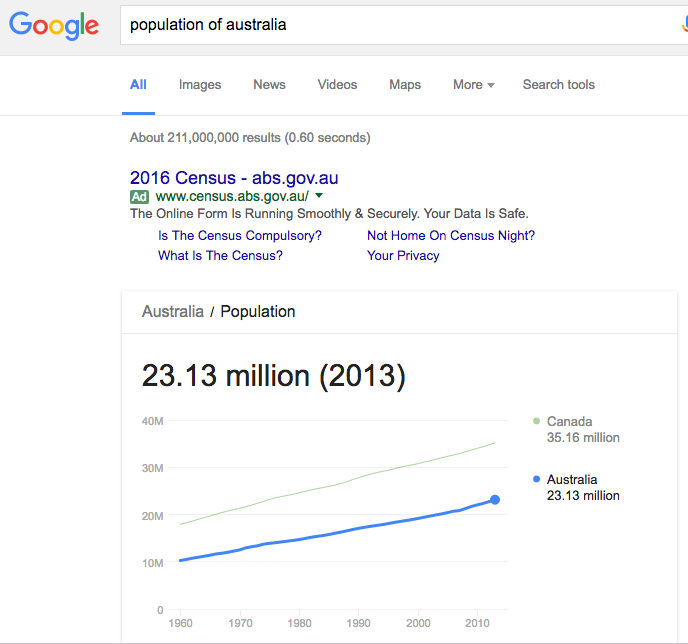An example of a knowledge card as a SERP feature.