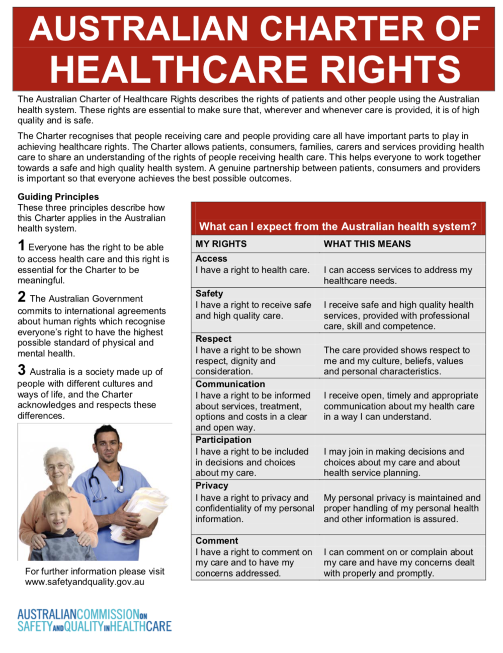 AUSTRALIAN CHARTER OF HEALTHCARE RIGHTS.png